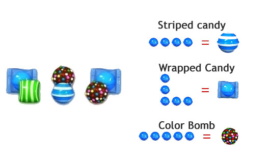 special candies combo